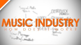 How The Music Industry Works - As a Network