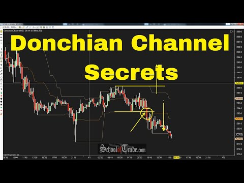 Trading With Donchian Channels; SchoolOfTrade.com