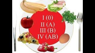 Диета по группе крови. Питание для 1 и 2 группы крови.  Галина Гроссманн