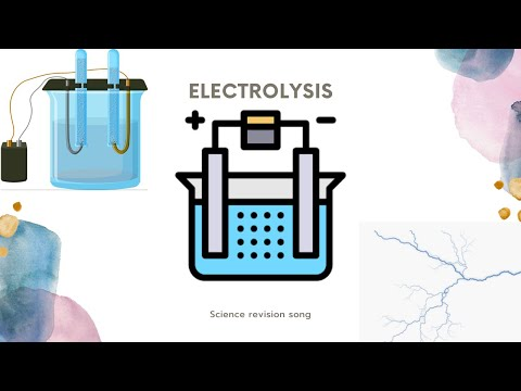 Electrolysis science song
