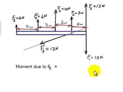 Moment of a force about a point - Part 2