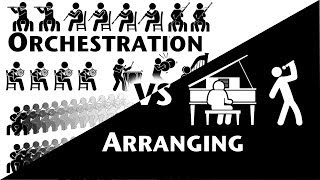 Orchestration Question 10: Orchestration vs  Arranging