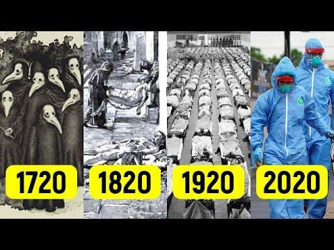 Загадочные 20-е годы: каждые 100 лет эпидемия! Совпадение или закономерность?