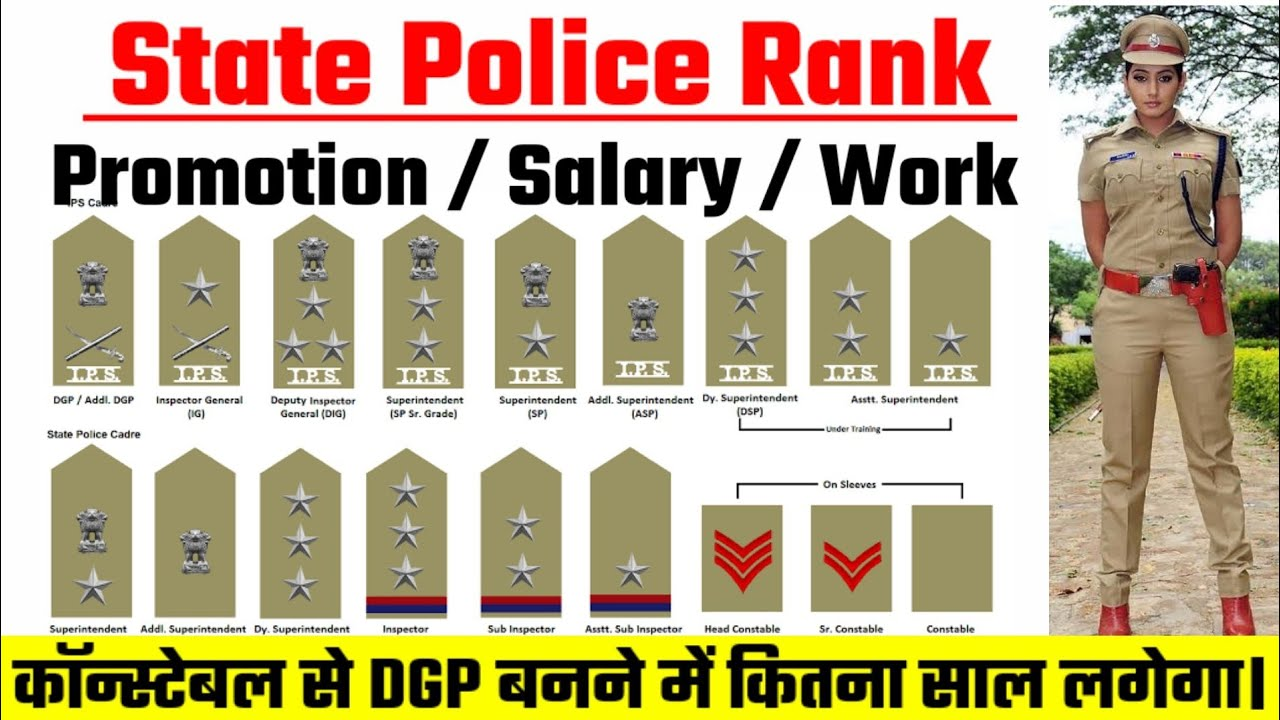 constable to dgp Police rank | #uppolicebharti #biharpolicebharti new vacancy 2020 sarkari naukari