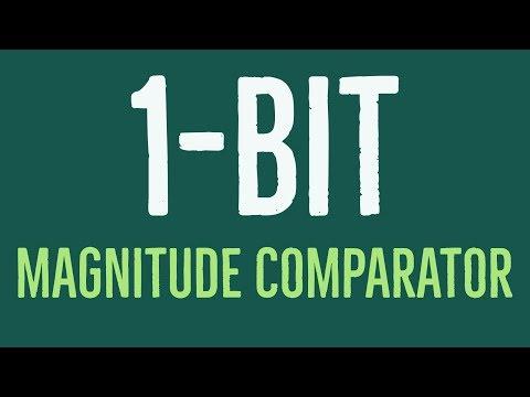magnitude comparator 1 bit