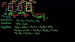 Baixar Multiple Effect Evaporator - Mass and Enthalpy Balance
