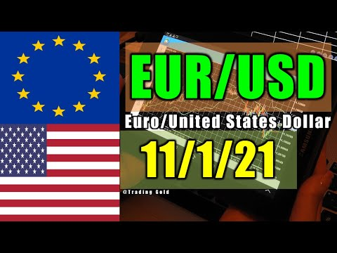 Daily EUR/USD Forecast Analysis on 11 January 2021 by Trading Gold Strategy Today Review