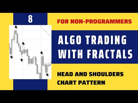 algo-trading-with-fractals-for-non--programmers.-trading-strategy-for-head-and-shoulders-pattern