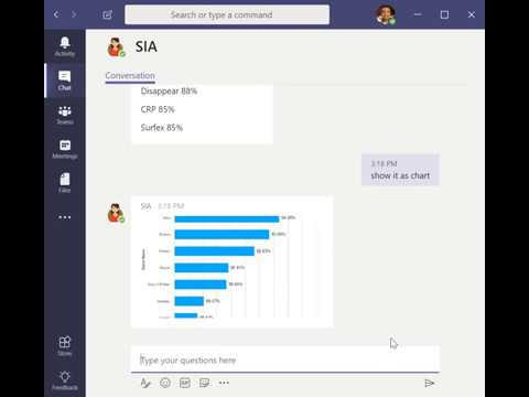 SIA - Sales Intelligent Assistant BOT - Acuvate