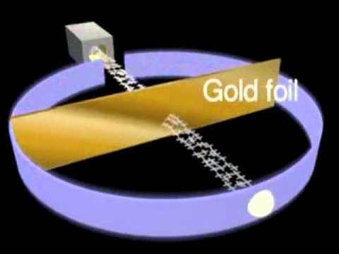 Modèle atomique de Rutherford - YouTube