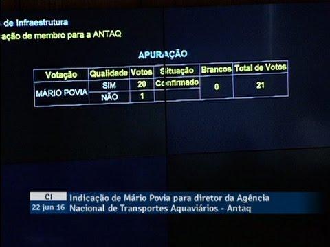 Comissão aprova a recondução de Mário Povia para o cargo de diretor da Antaq