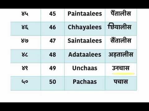 😝 Hindi numbers 1 to 30 pdf | Hindi Numbers 1  2019-04-25