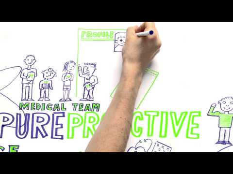 Whiteboard Style Animations for Corporate Video Production