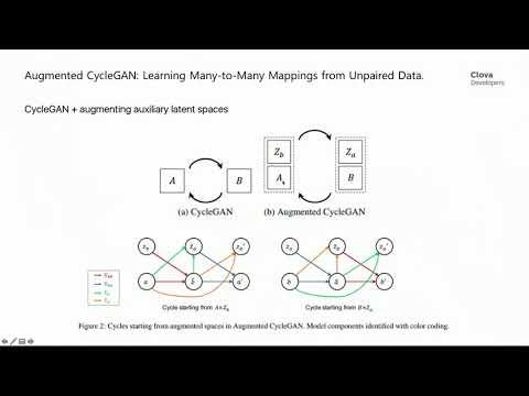 ICML 2018] Generative model - YouTube