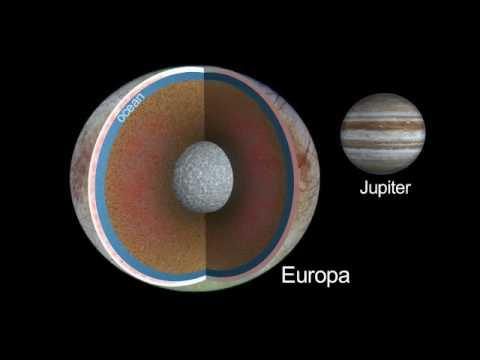 Europa Jupiter System Mission Youtube
