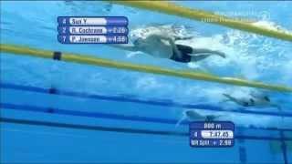 Sun Yang -- 孙杨 -- The Freestyle Mechanics
