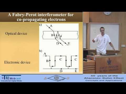 Experimental Realization of a Fabry-Perot-Type Interferometer