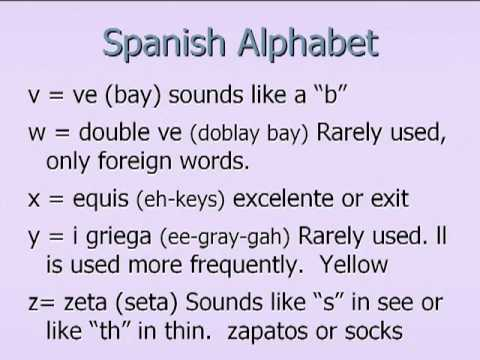Learn the Spanish Alphabet in less than 10 Minutes! - YouTube - alphabet in spanish