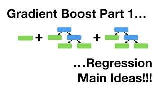 Gradient Boost Part 1: Regression Main Ideas thumbnail