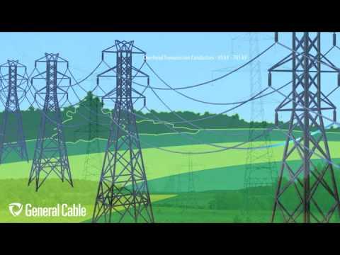 SunGen™ Solar Energy Video