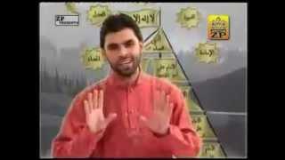 Allah Ek Hai Panjtan Panch Hain (Shadman Raza)