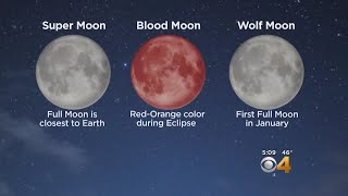 A super moon is full closest to the earth; blood refers red-orange tint gets during an eclipse while wolf first...