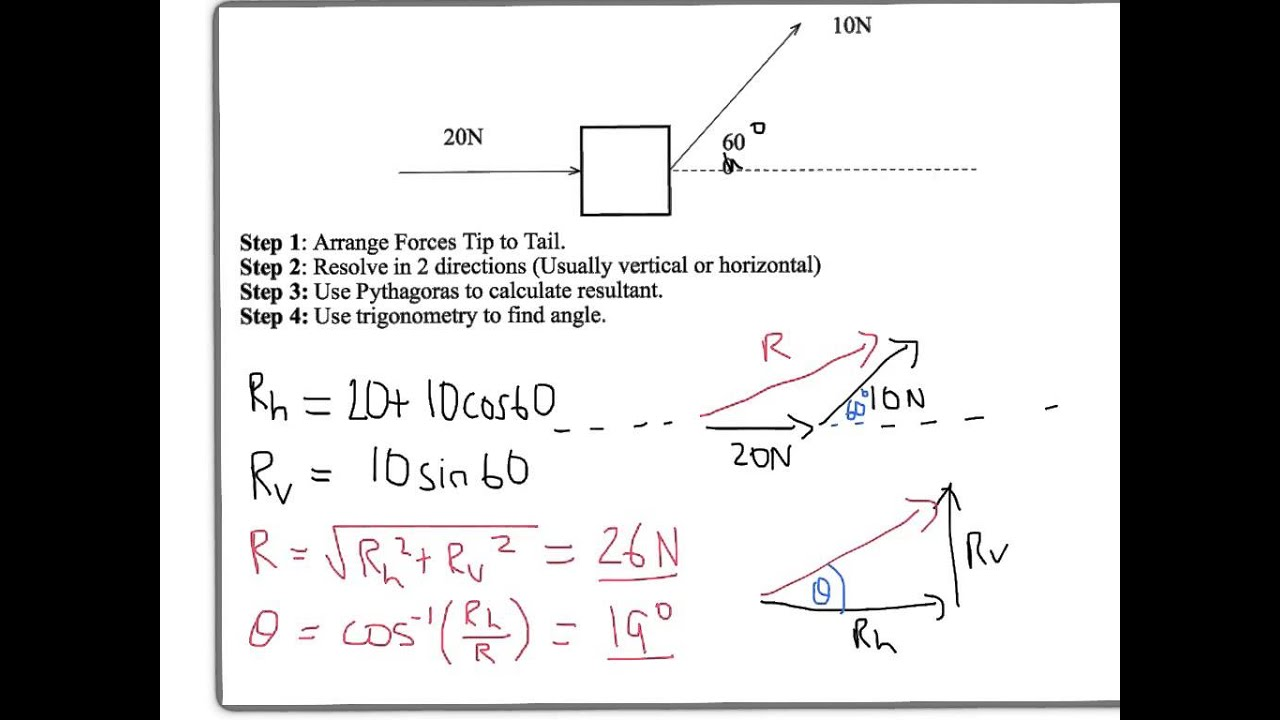 the farce of physics pdf