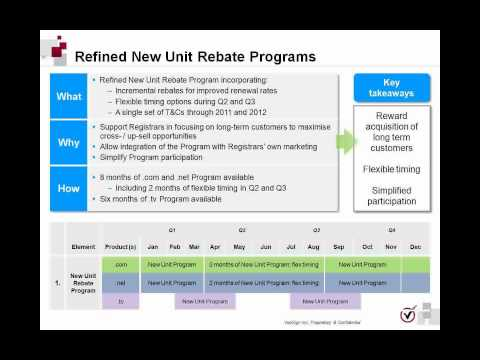 LogicBoxes Webinar on the New Unit Marketing Promo 2011 - presented by VeriSign