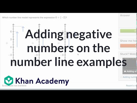 Adding negative numbers on number line examples | 7th grade | Khan Academy