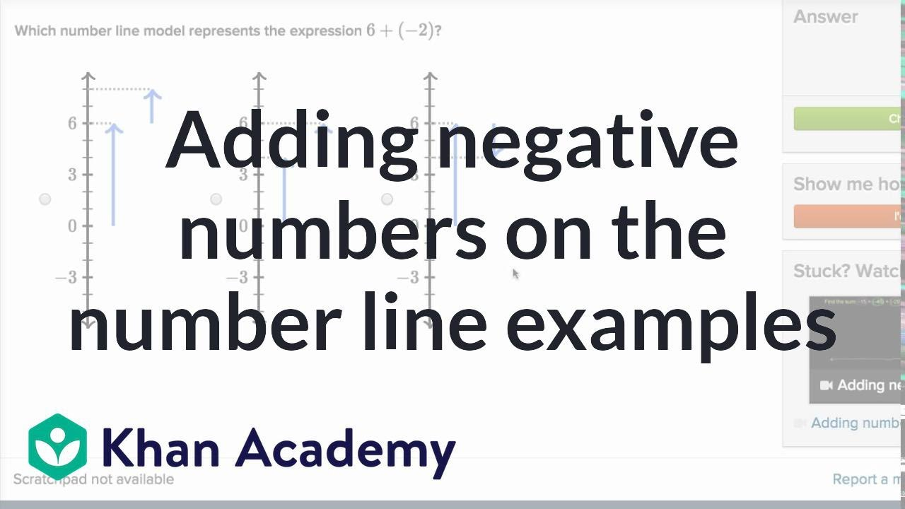 Adding negative numbers on the number line (video)   Khan Academy [ 720 x 1280 Pixel ]
