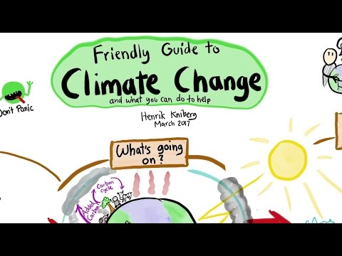 Friendly Guide to Climate Change - and what you can do to help #everytoncounts
