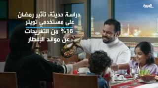 تفاعلكم: المواضيع الدينية والدراما ابرز ما يطرحه المغردون العرب على تويتر
