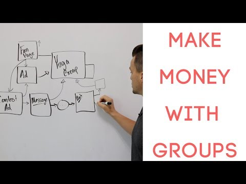 Making Thousands With Facebook Groups