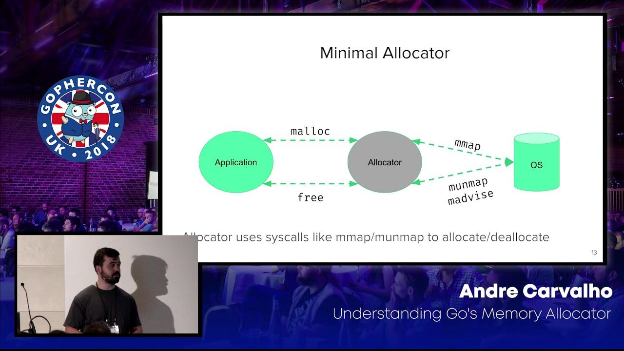 Go's Memory Allocator - Overview · André Carvalho