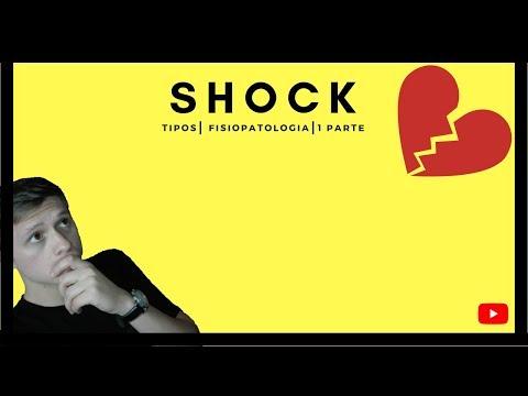 SHOCK I HIPOVOLEMICO I Fisiopatologia I1️⃣PARTE!! I(MEJOR) explicación😱