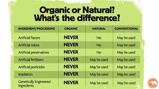 Natural means Nothing. Here's what Actually Matters.