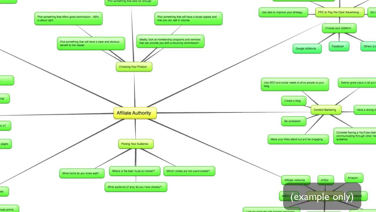 Online business blueprint review online business blueprint online business blueprint review online business blueprint aurelius tjin robert bolgar malvernweather Gallery