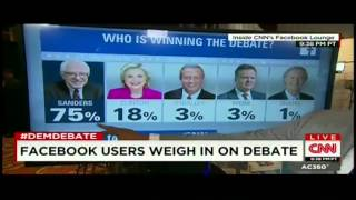 CNN's Facebook Poll Shows Sen. Sanders As The Winner Of A Majority Of Debate Issues