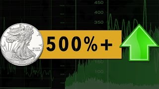 Silver Set for a 500% Plus Gain! (Apr 2016 Documentary)
