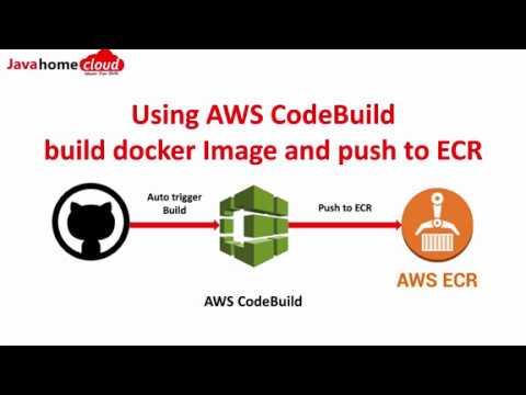 AWS CodeBuild | AWS ECR | AWS CoudeBuild Push Docker Image to ECR | AWS  CodeBuild Example