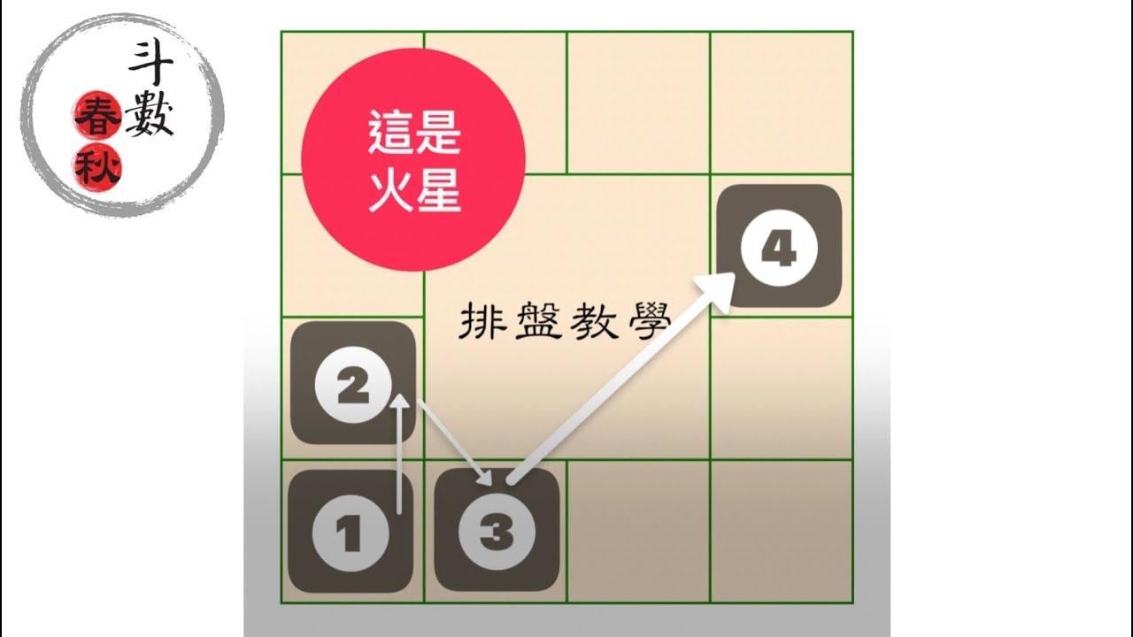 紫微斗數排盤教學7|安火鈴 - YouTube
