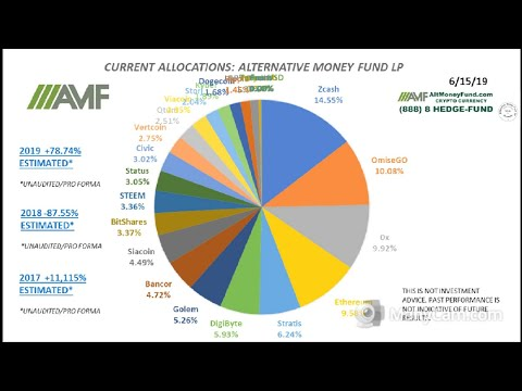 cryptocurrency fund lp