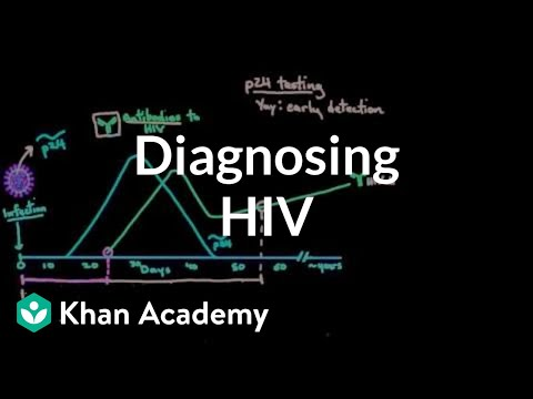 Diagnosing HIV - Concepts and tests | Infectious diseases | NCLEX-RN | Khan Academy