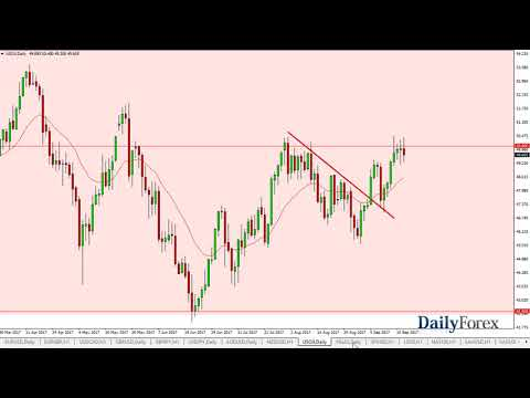 WTI Crude Oil and Natural Gas Forecast September 20, 2017