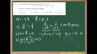 Решение числовых неравенств