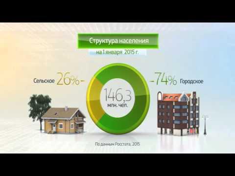 Россия в цифрах. Численность населения - YouTube