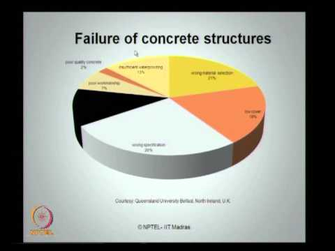 Mod-03 Lec-08 Material sin repair and rehabilitation