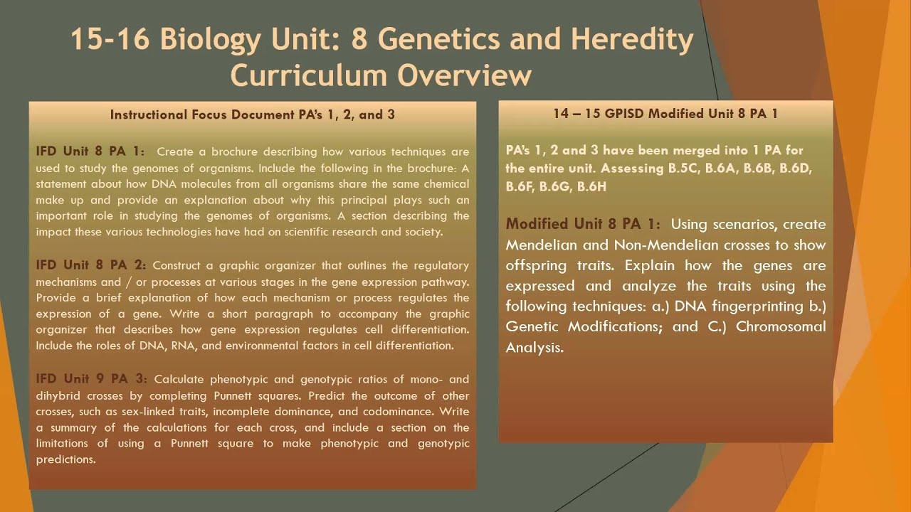 Biology Unit 8 Genetics and Heredity Screen Cast PPT Template - YouTube