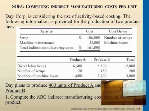 How to compute indirect manfacturing costs