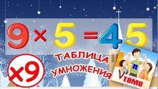 Музыкальная таблица умножения на 9. Развивающее видео для детей. Папа V теме